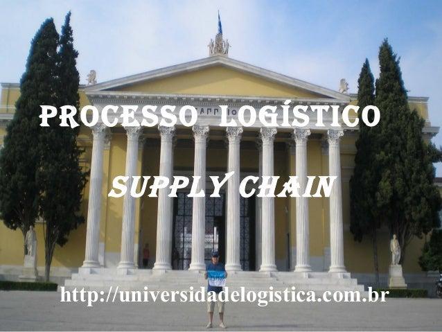 82 slids  processo logístico  sc   supplychain  unifor  2014