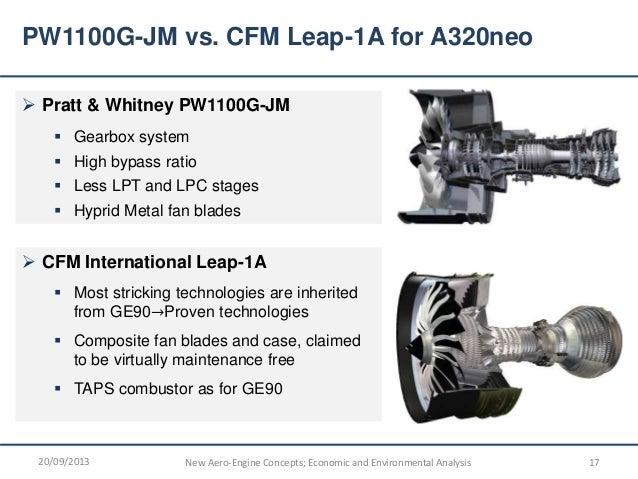 Ali Hashemi Sohi Avima10 Mater Thesis New Aero Engine