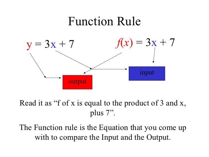 Funktion Regel y = 3 x...