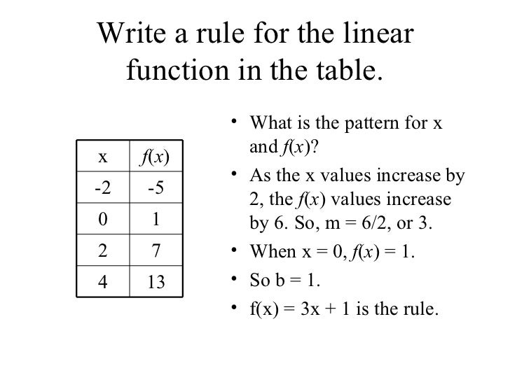 writing linear equations from tables Situation it models, and in terms of its graph or a table of values chapter 4:  graphing and writing linear equations linear equation you can use a graph to .