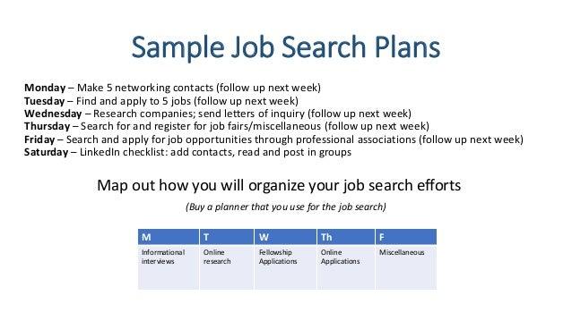 Job search checklist template 2783237 - hitori49.info