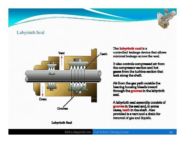 gas turbine training power point