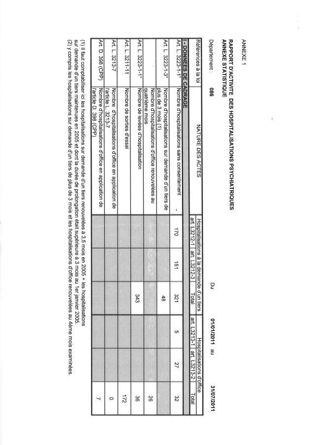 86 rapport activité cdsp 2011