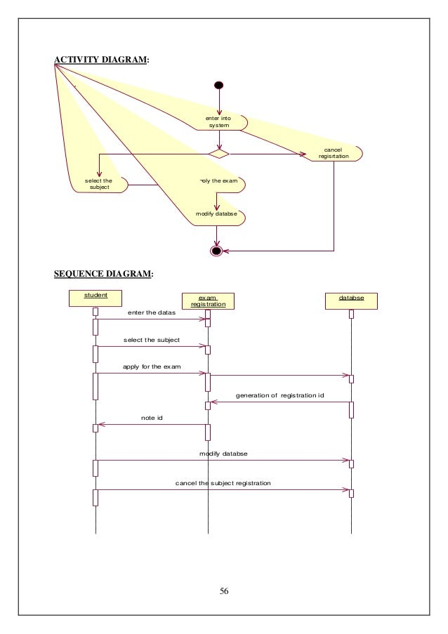 Activity diagram for foreign trading system in ooad