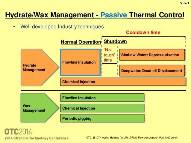 14otc 25107 active heating for life of field flow assurance. Black Bedroom Furniture Sets. Home Design Ideas