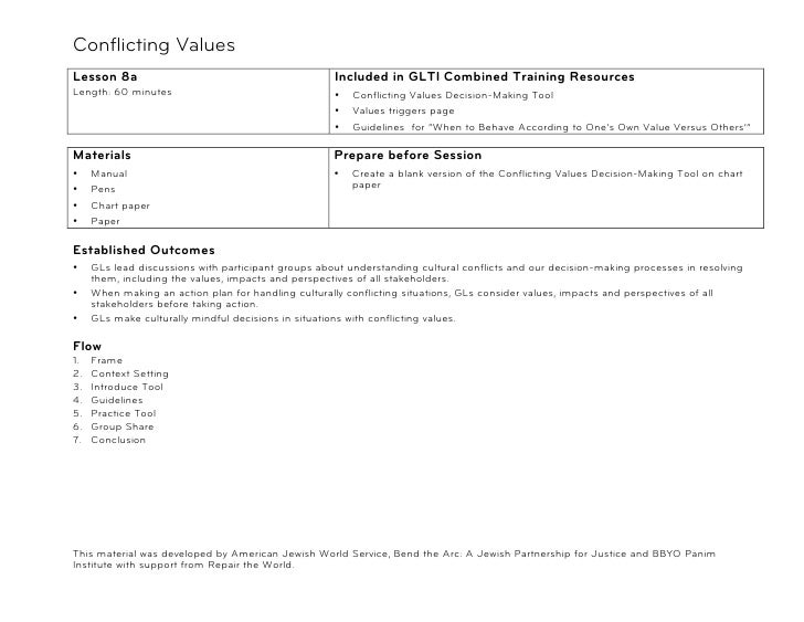 8a   conflicting values lesson plan and ub d