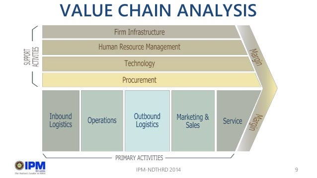 internal value chain analysis for hotel industry Vrio analysis is an analytical technique briliant for the evaluation of company's resources and thus the competitive advantagevrio is an acronym from the initials of the names of the evaluation dimensions: value, rareness, imitability, organization the vrio analysis was developed by jay b barney as a way of evaluating the.