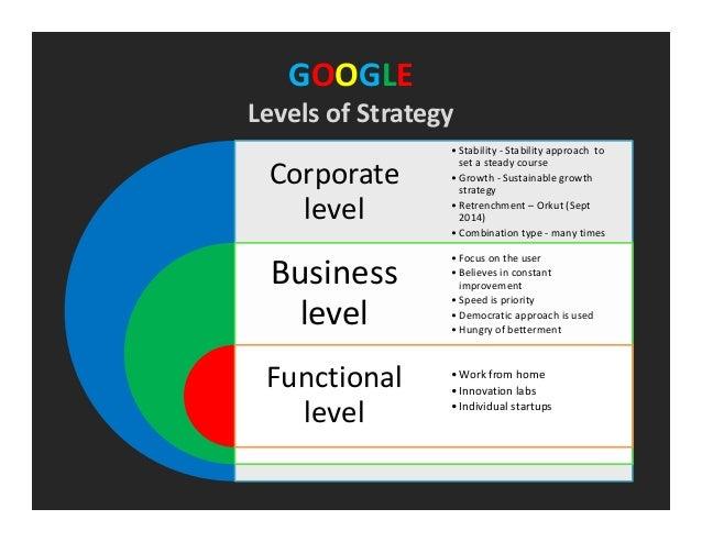 business level strategy bmw Eileen quek building & sustaining strategy: bmw building & sustaining strategy: bayerische motoren werke (bmw) technology into its business strategy.