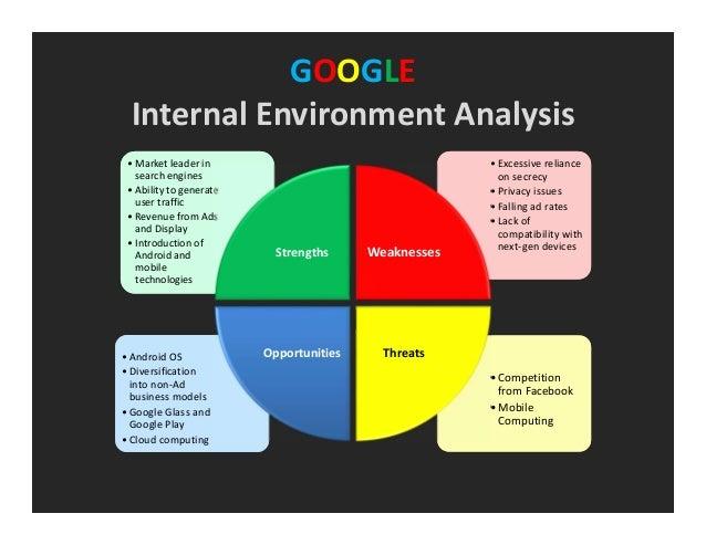 Google Growth Strategy