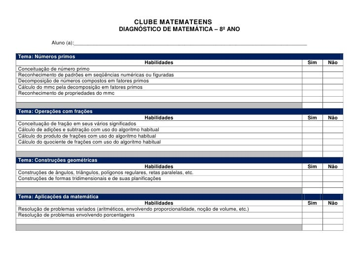 CLUBE MATEMATEENS                                             DIAGNÓSTICO DE MATEMÁTICA – 8º ANO                Aluno (a):...