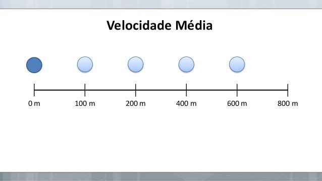 Velocidade Média  0m  100 m  200 m  400 m  600 m  800 m