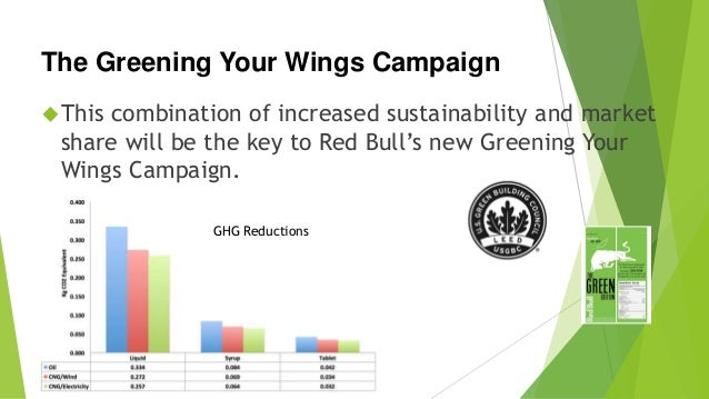redbull sustainability strategy Red bull is committed to its environmental responsibility, reducing its co2 footprint and protecting the playground of our athletes & consumers alike.