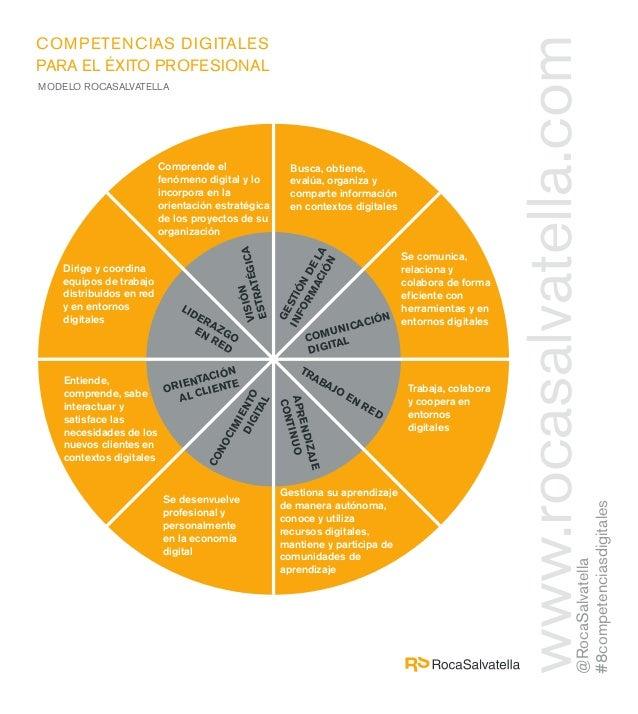@RocaSalvatella #8competenciasdigitales www.rocasalvatella.com COMPETENCIAS DIGITALES PARA EL ÉXITO PROFESIONAL MODELO ROC...