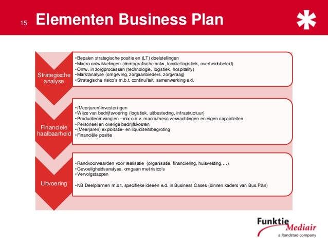 Elementen business plan