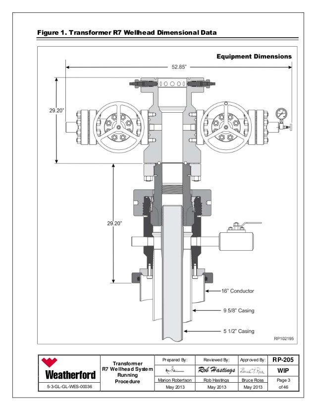 Powerwindings Says It Transformer Design Cuts Up To 30 Off Manufacturing as well Rp205 R7 Wellhead Wip besides 250 3 Basic Modes Of Power Factor Testing in addition Transformer Building additionally 5682329. on transformer testing