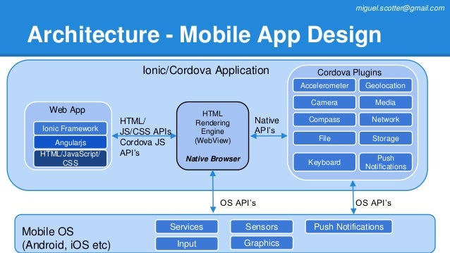Case study integrating azure with google app engine Architecture designing app