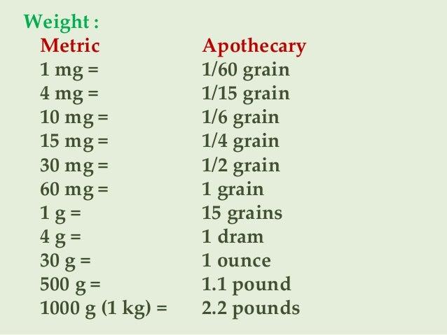 Write a formula that converts pounds to y ounces