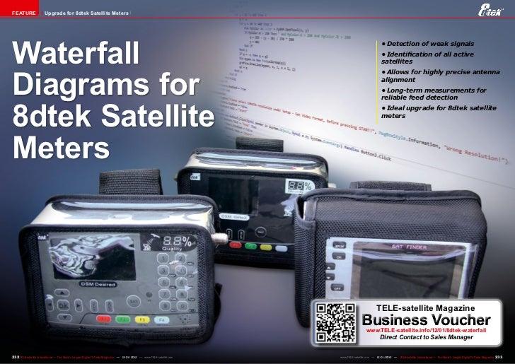 FEATURE                Upgrade for 8dtek Satellite MetersWaterfall                                                        ...