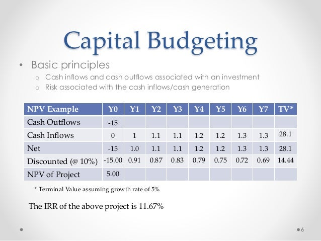 cost of capital examples pdf