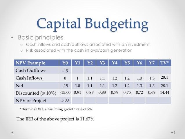 capital budgeting case study Capital budgeting case study team 5 – william ward, laura nesbit, whitney selover, rick ikasalo, rajesh nambadi.