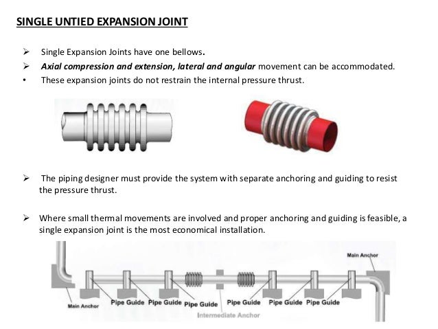 Expansion Joint Hardware : Expansion joint