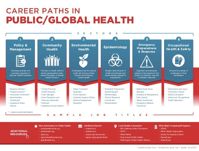 career paths in public accounting The cpa career path the cpa career path the cpa - certified public accountant - career path is a rewarding one the cpa credential equates to a world of possibilities today's cpas are the ceos and cfos of major corporations, technology managers, forensic experts and much more.