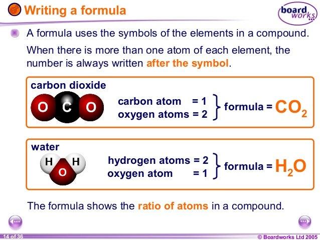 Symbols Elements Compounds Elements in a Compound