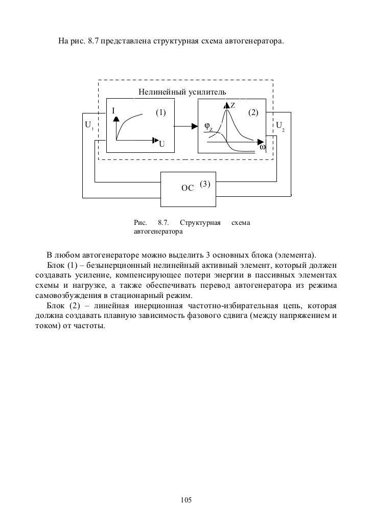 схема автогенератора В