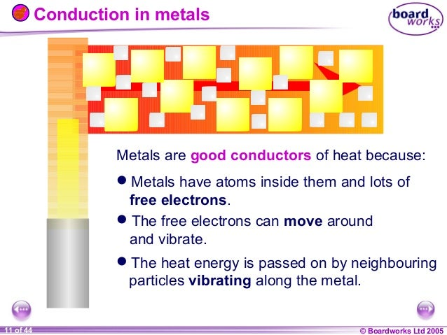 physics conductivity in metals The electrical conductivity of an electrical conductor is defined as \sigma\equiv electrical conductor, insulator, metal, resistivity, semiconductor, thermal.