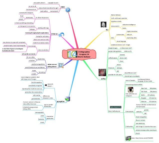 Infographics Congress 2014 Moritz Stefaner