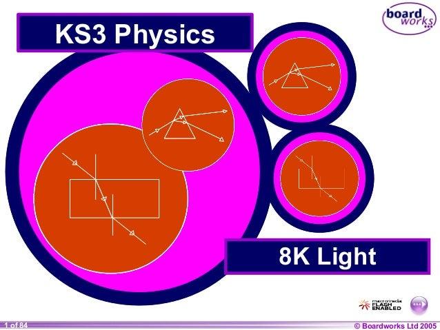 KS3 Physics  8K Light 1 of 84 20  © Boardworks Ltd 2004 2005