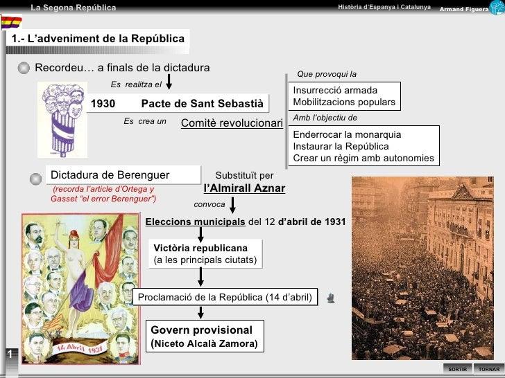 1.- L'adveniment de la República Dictadura de Berenguer Eleccions municipals  del 12  d'abril de 1931 convoca Victòria rep...
