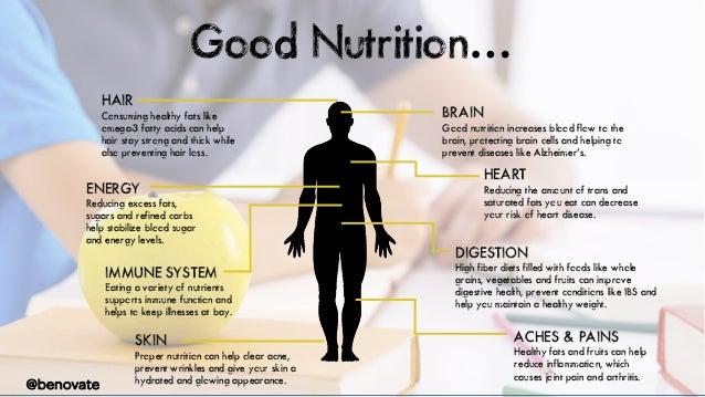 can nutritionist prescribe steroids