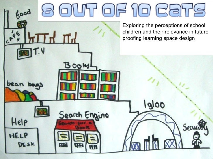 Exploring the perceptions of school children and their relevance in future proofing learning space design