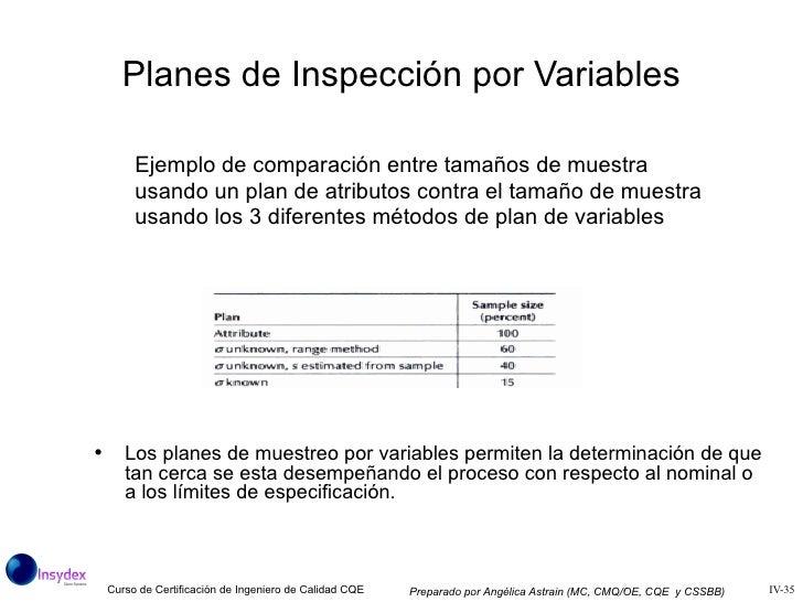 ansi asq z1 9 2008 pdf