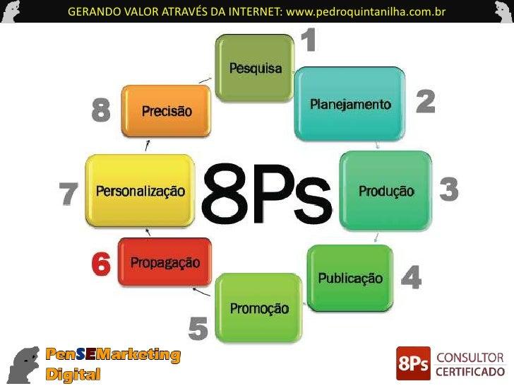 8ps do-marketing-digital-pense-marketing-digital
