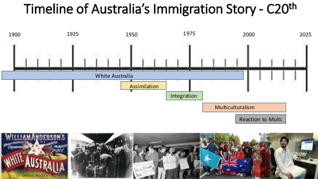 a history of the white australia policy and the abolition of the immigration act The history of australia - duration:  white australia policy - speech to the senate  5:44 look at life - immigration to australia 1950s 1960s - duration: 10:01 fff 132,287 views.