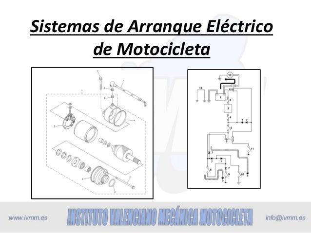 Sistemas de Arranque Eléctrico       de Motocicleta