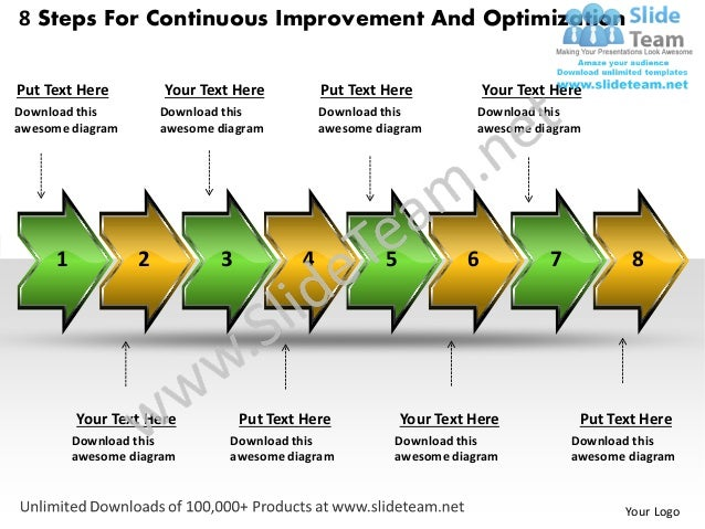 8 Steps For Continuous Improvement And OptimizationPut Text Here         Your Text Here           Put Text Here           ...