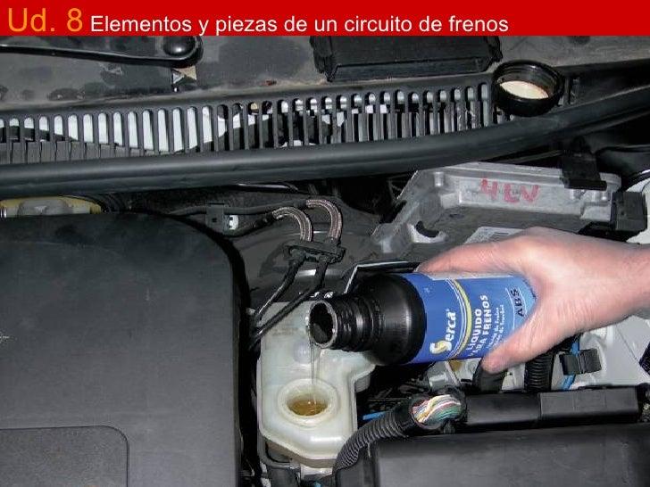06/10/09 Nicolás Colado Índice del libro Ud. 8  Elementos y piezas de un circuito de frenos http:// www.Bosch.com