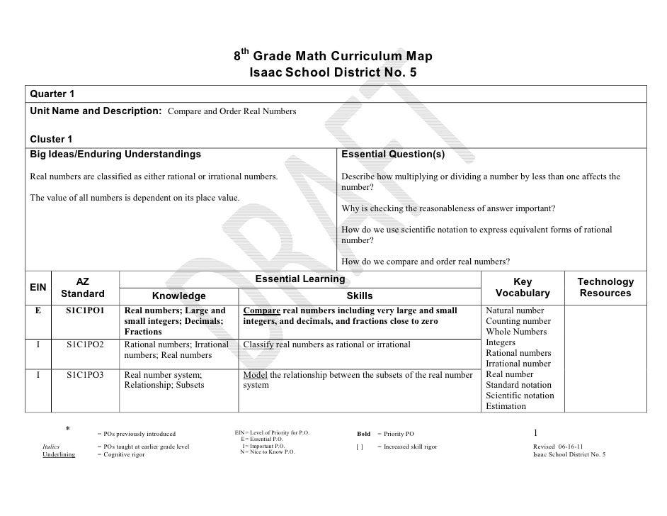8th Grade Math Curriculum Map                                                               Isaac School District No. 5Qua...