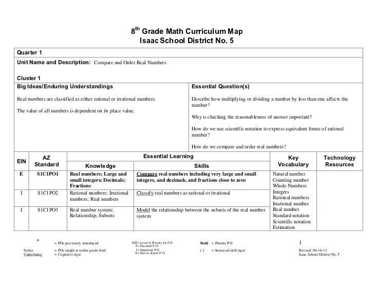 8th grade math curriculum map 2011 2012