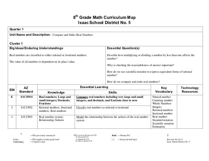 Printables 8th Grade Curriculum Worksheets math curriculum map for third grade science 8th 2011 2012