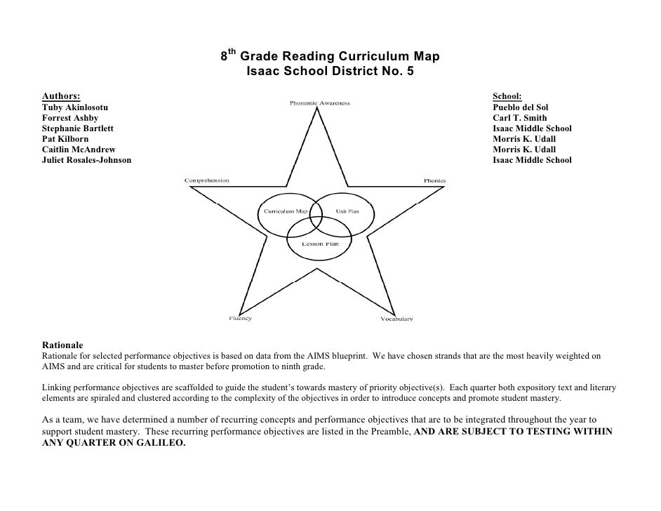 8th Grade Reading Curriculum Map                                                     Isaac School District No. 5Authors:  ...