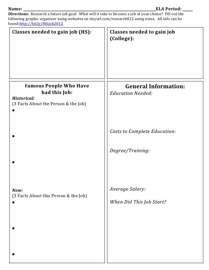 graphic organizer papers research