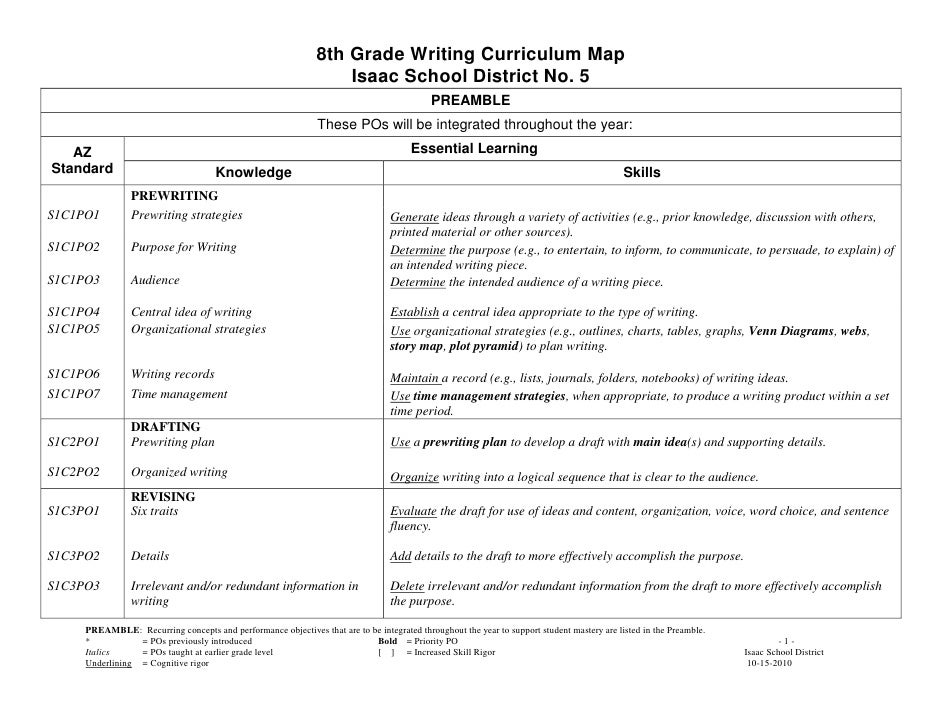 Creative writing high school curriculum