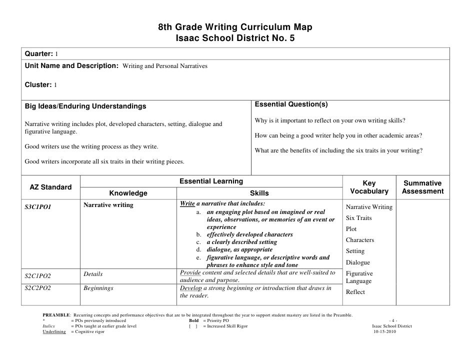 essay writing grade 6 Narrative writing rubric grade 6 how to write a personal narrative essay narrative writing rubric grade 6 find this pin and more on wedding photography by dradicall.
