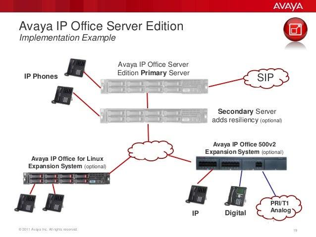 Westcon avaya ip office r9 launch event presentations - Avaya ip office server edition ...