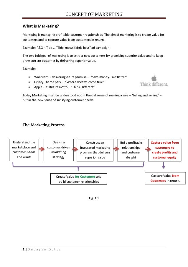 CONCEPT OF MARKETING 1 | D e b a y a n D u t t a What is Marketing? Marketing is managing profitable customer relationship...
