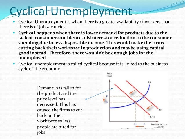 macroeconomics: what are the main causes of unemployment in an economy? essay Read this essay on unemployment  issue to the national economy because high unemployment may reduce the aggregate  the main causes of unemployment.